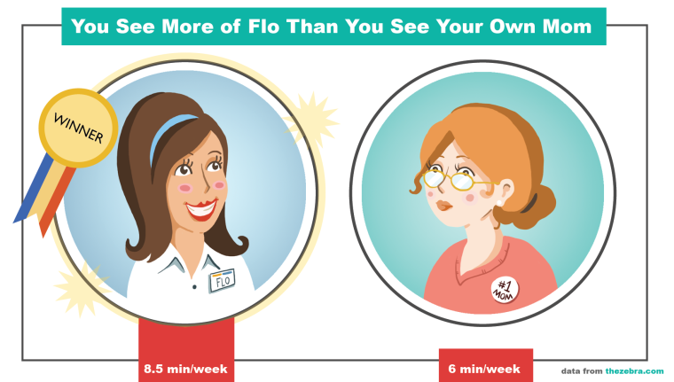 Flo-Vs.-Mom-FINAL-e1427898452746