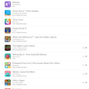 Kahoot, which just released its iOS app on Monday, tops the chart.