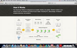 Austin-based Infochimps announces new cloud-based data platform